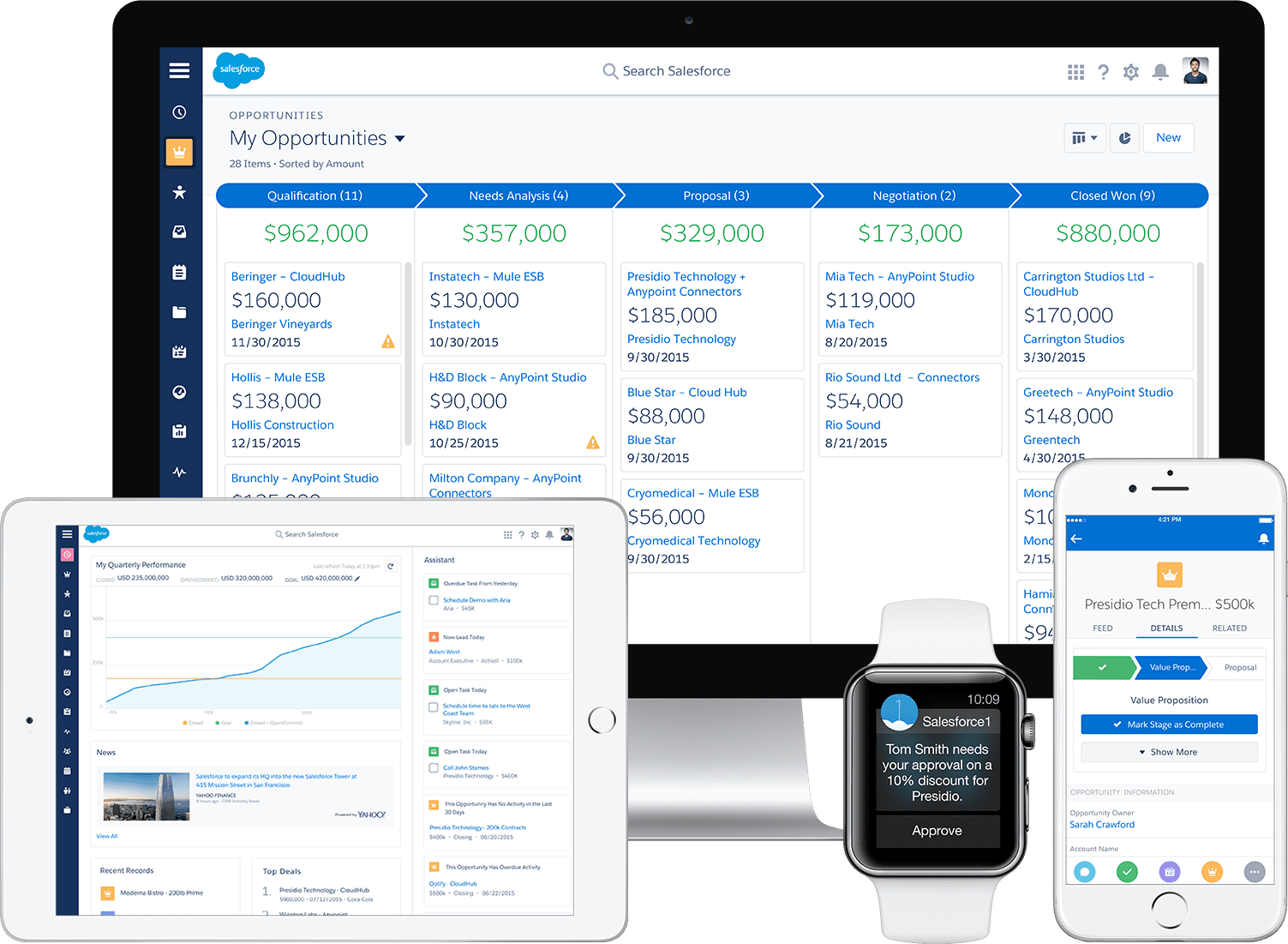 salesforce-lightning-experience